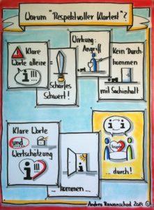 Illustration von Andrea Rawanshad, likepaper